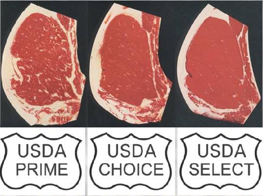 beef-grades-classification