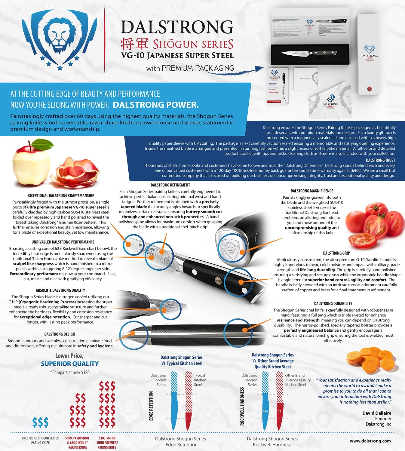 DALSTRONG Paring Knife11
