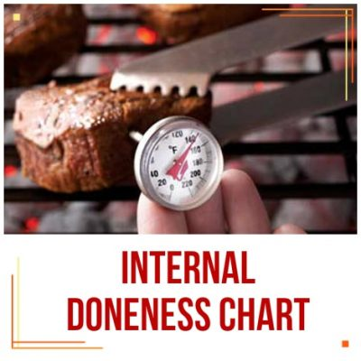 Internal Doneness Chart